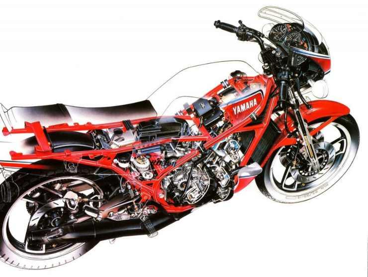 Yamaha RD 350 (Motociclismo.it)