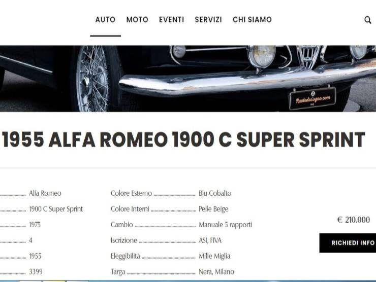 Alfa Romeo Super Sprint (Ruote da Sogno) annuncio